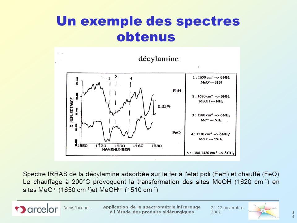 21-22 novembre 2002 2626 Application de la spectrométrie infrarouge à l étude des produits sidérurgiques Denis Jacquet Un exemple des spectres obtenus