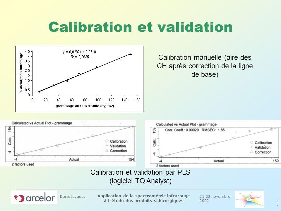 21-22 novembre 2002 3232 Application de la spectrométrie infrarouge à l étude des produits sidérurgiques Denis Jacquet Calibration et validation Calib