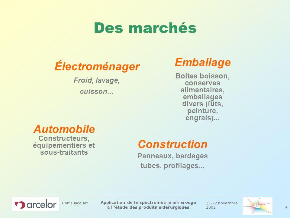 21-22 novembre 2002 6 Application de la spectrométrie infrarouge à l étude des produits sidérurgiques Denis Jacquet Des marchés Automobile Constructeu