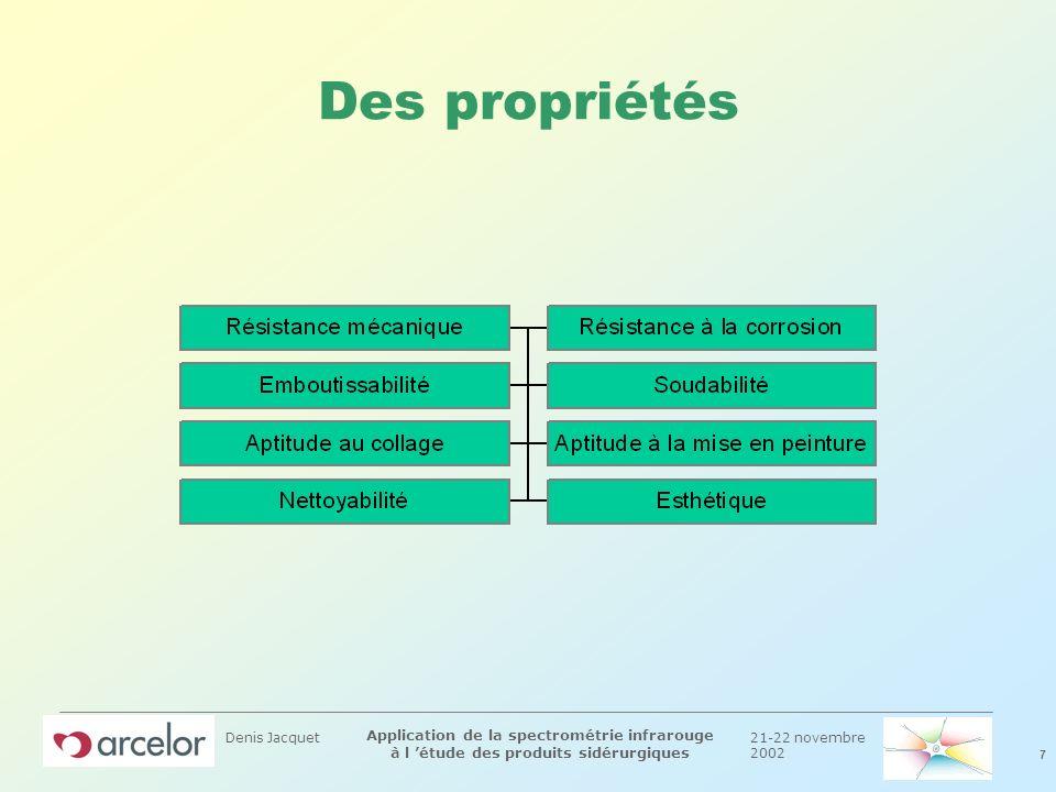 21-22 novembre 2002 7 Application de la spectrométrie infrarouge à l étude des produits sidérurgiques Denis Jacquet Des propriétés