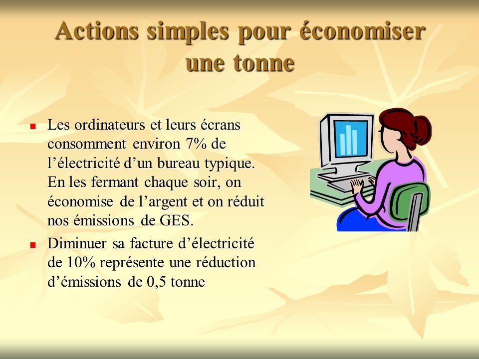 Actions simples pour économiser une tonne Les ordinateurs et leurs écrans consomment environ 7% de lélectricité dun bureau typique. En les fermant cha