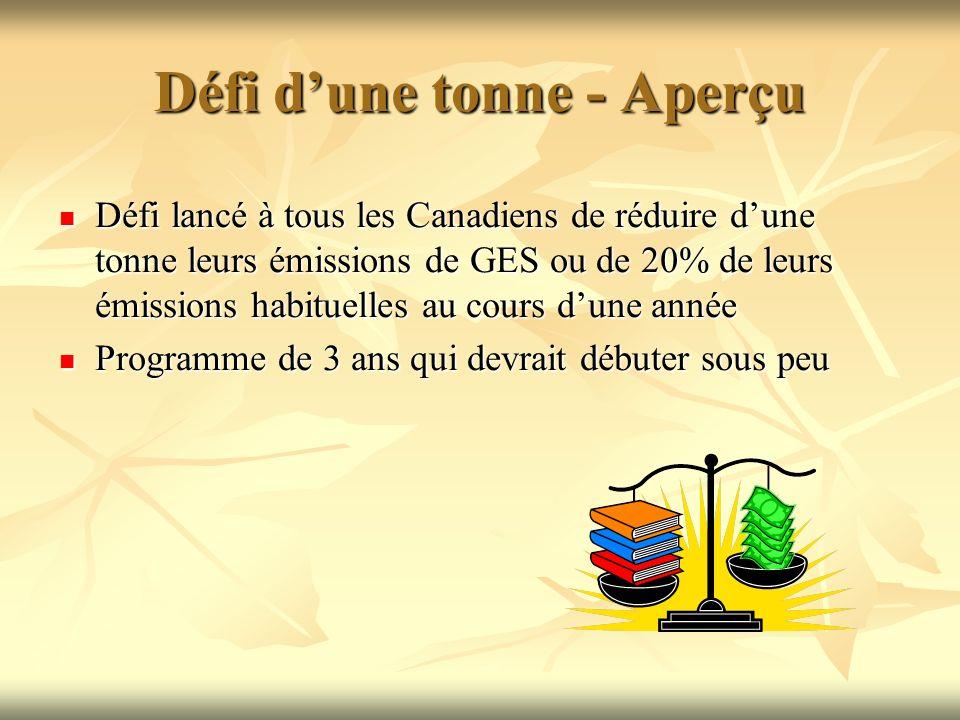 Défi dune tonne - Aperçu Défi lancé à tous les Canadiens de réduire dune tonne leurs émissions de GES ou de 20% de leurs émissions habituelles au cour