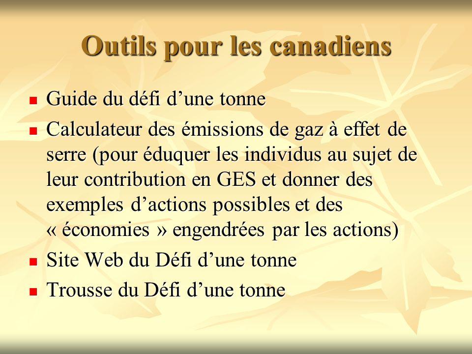 Outils pour les canadiens Guide du défi dune tonne Guide du défi dune tonne Calculateur des émissions de gaz à effet de serre (pour éduquer les indivi