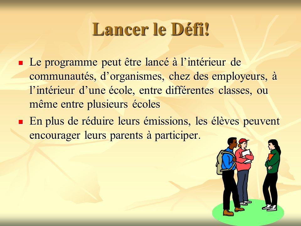 Lancer le Défi! Le programme peut être lancé à lintérieur de communautés, dorganismes, chez des employeurs, à lintérieur dune école, entre différentes