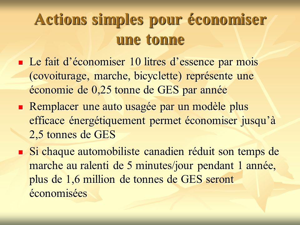 Actions simples pour économiser une tonne Le fait déconomiser 10 litres dessence par mois (covoiturage, marche, bicyclette) représente une économie de