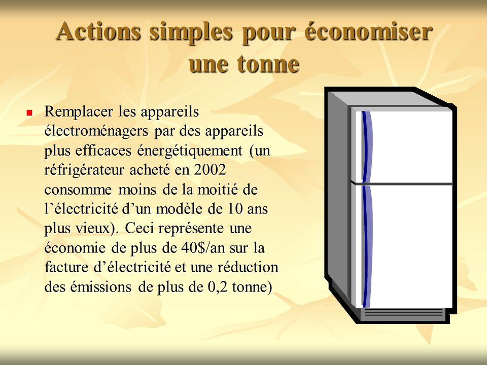 Actions simples pour économiser une tonne Remplacer les appareils électroménagers par des appareils plus efficaces énergétiquement (un réfrigérateur a