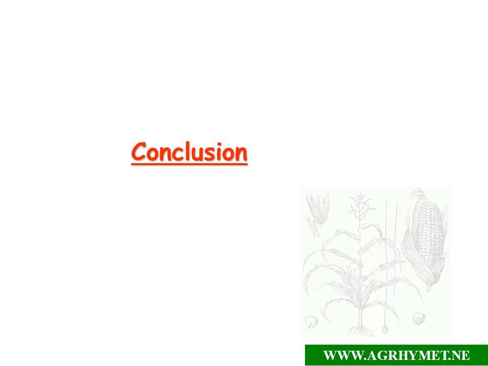 WWW.AGRHYMET.NE Conclusion