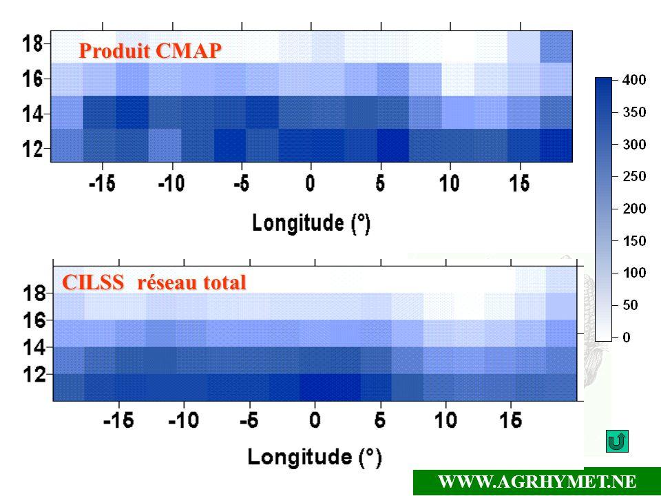 Produit CMAP CILSS réseau total