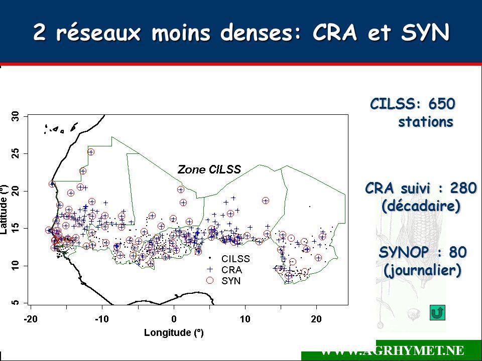 WWW.AGRHYMET.NE 2 réseaux moins denses: CRA et SYN CRA suivi : 280 (décadaire) CILSS: 650 stations stations SYNOP : 80 (journalier)