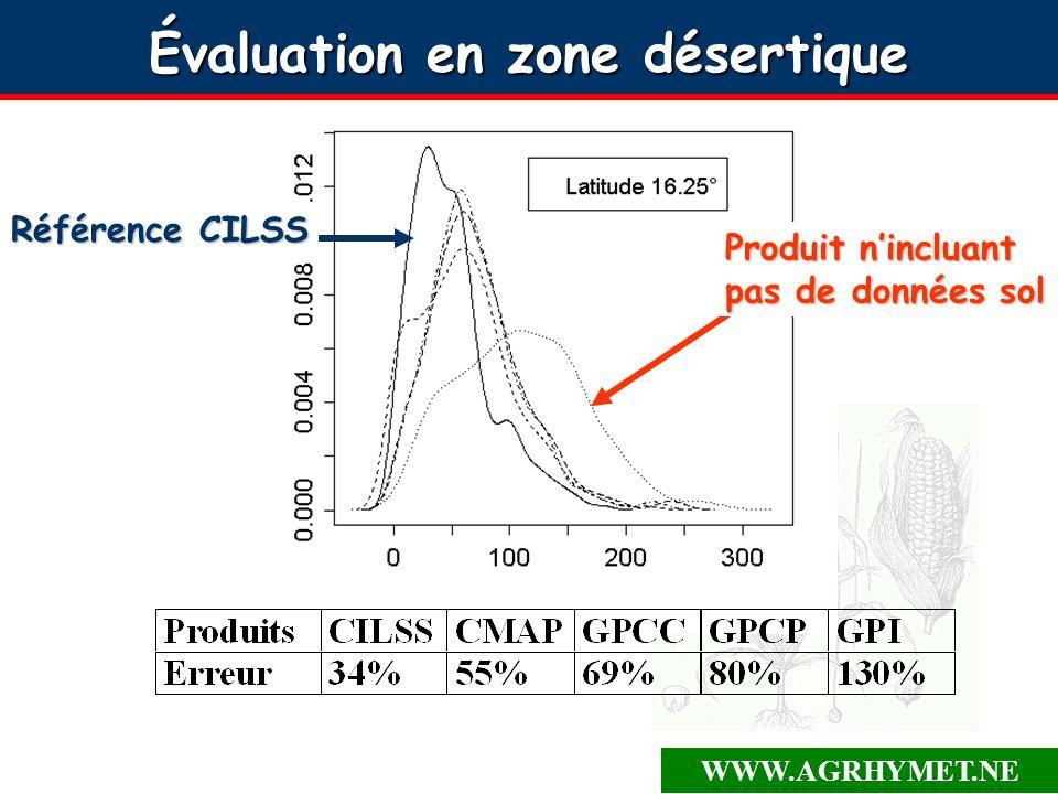 WWW.AGRHYMET.NE Évaluation en zone désertique Produit nincluant pas de données sol Référence CILSS