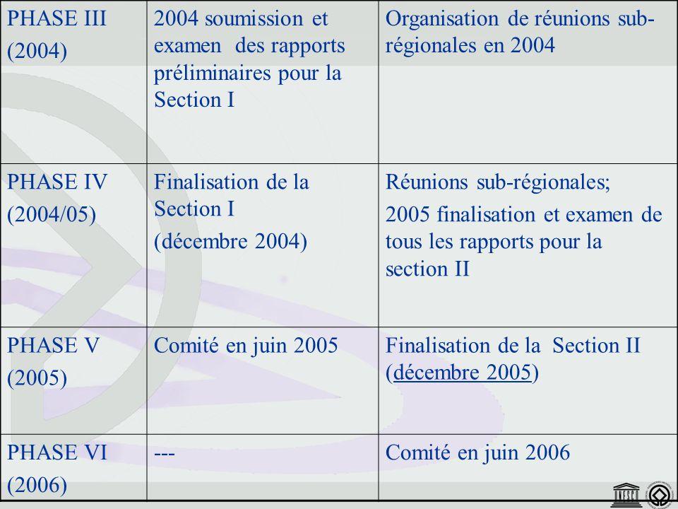 PHASE III (2004) 2004 soumission et examen des rapports préliminaires pour la Section I Organisation de réunions sub- régionales en 2004 PHASE IV (2004/05) Finalisation de la Section I (décembre 2004) Réunions sub-régionales; 2005 finalisation et examen de tous les rapports pour la section II PHASE V (2005) Comité en juin 2005Finalisation de la Section II (décembre 2005) PHASE VI (2006) ---Comité en juin 2006