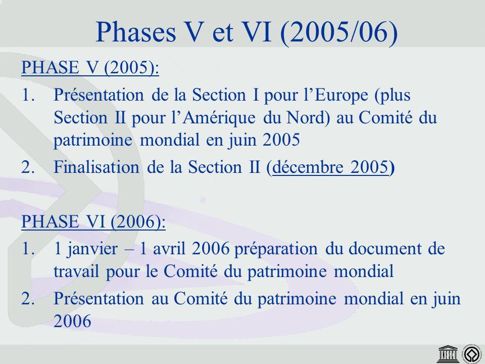 Phases V et VI (2005/06) PHASE V (2005): 1.Présentation de la Section I pour lEurope (plus Section II pour lAmérique du Nord) au Comité du patrimoine mondial en juin 2005 2.Finalisation de la Section II (décembre 2005) PHASE VI (2006): 1.1 janvier – 1 avril 2006 préparation du document de travail pour le Comité du patrimoine mondial 2.Présentation au Comité du patrimoine mondial en juin 2006