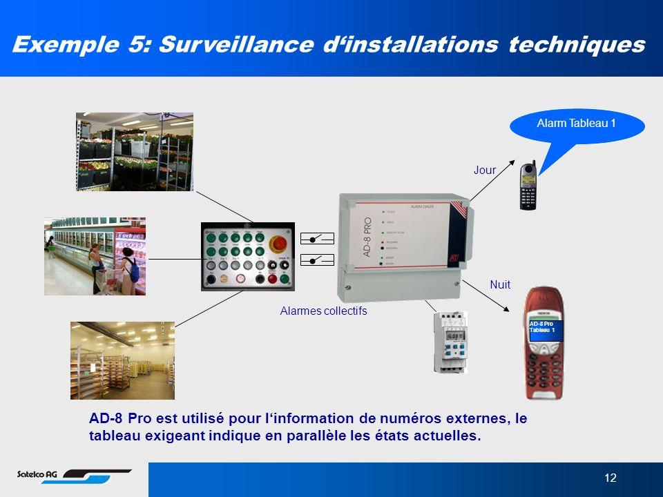 12 Exemple 5: Surveillance dinstallations techniques Jour Alarm Tableau 1 Nuit AD-8 Pro Tableau 1 Alarmes collectifs AD-8 Pro est utilisé pour linform