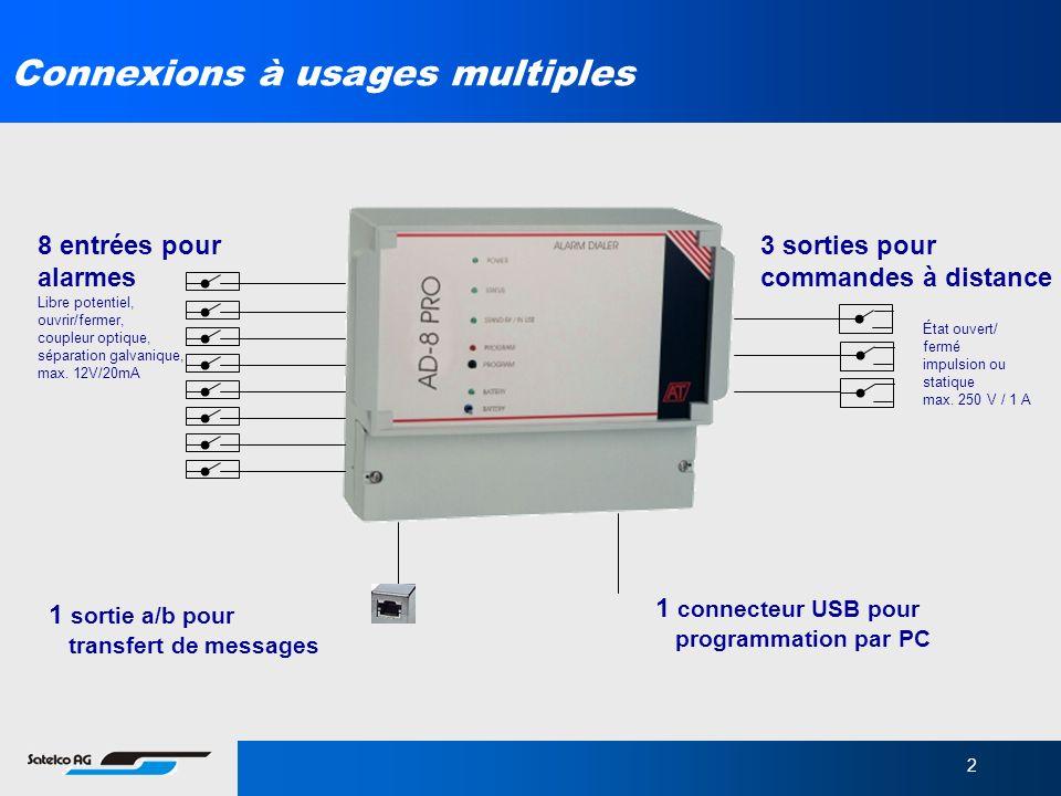 2 1 sortie a/b pour transfert de messages 1 connecteur USB pour programmation par PC Connexions à usages multiples 8 entrées pour alarmes Libre potent