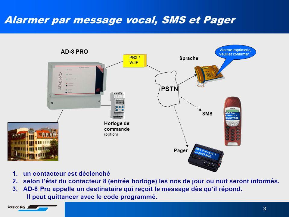 3 Alarmer par message vocal, SMS et Pager PSTN Alarme imprimerie, Veuillez confirmer.... Sprache AD-8 PRO Horloge de commande (option) SMS AD-8 Pro CO