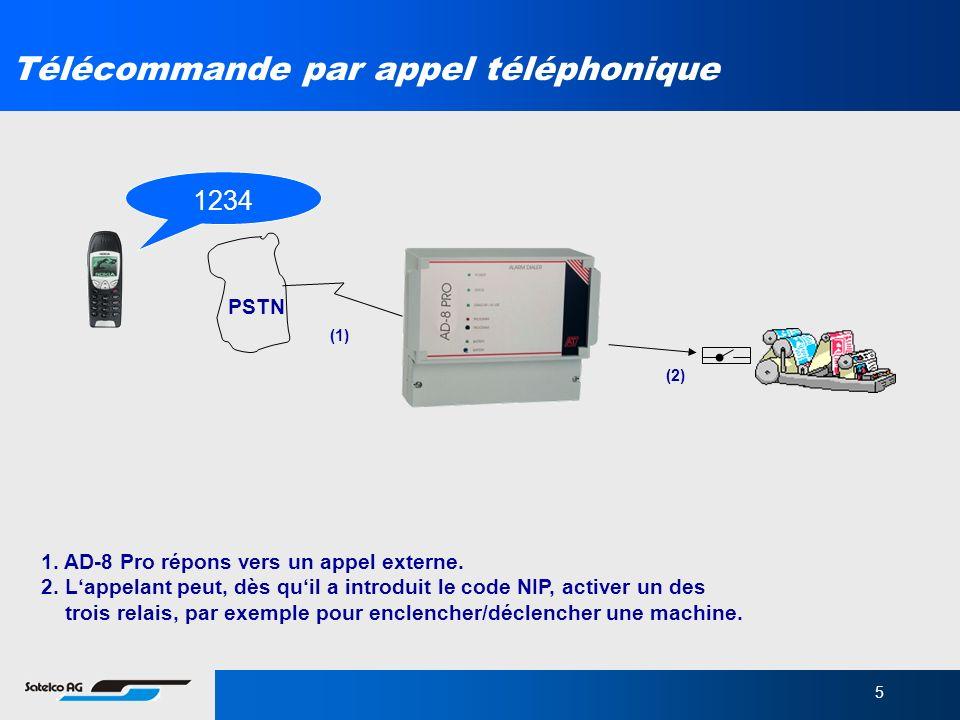 5 1. AD-8 Pro répons vers un appel externe. 2. Lappelant peut, dès quil a introduit le code NIP, activer un des trois relais, par exemple pour enclenc