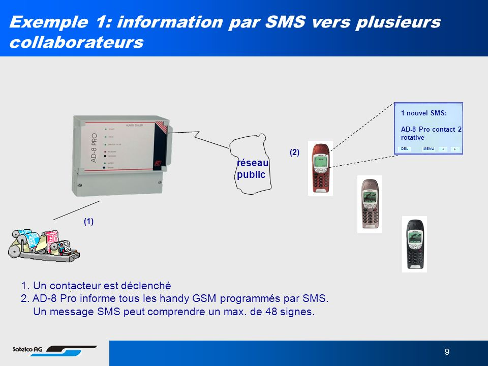 10 Exemple 3: information sur Pager 111111 - 1004500 1.