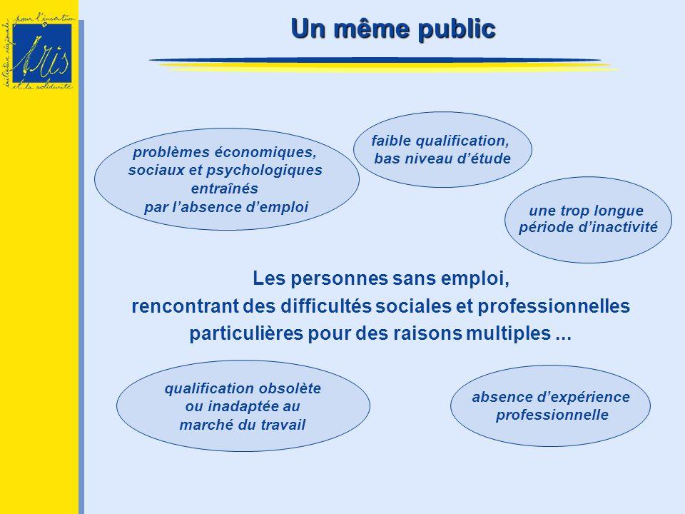 Les personnes sans emploi, rencontrant des difficultés sociales et professionnelles particulières pour des raisons multiples... problèmes économiques,