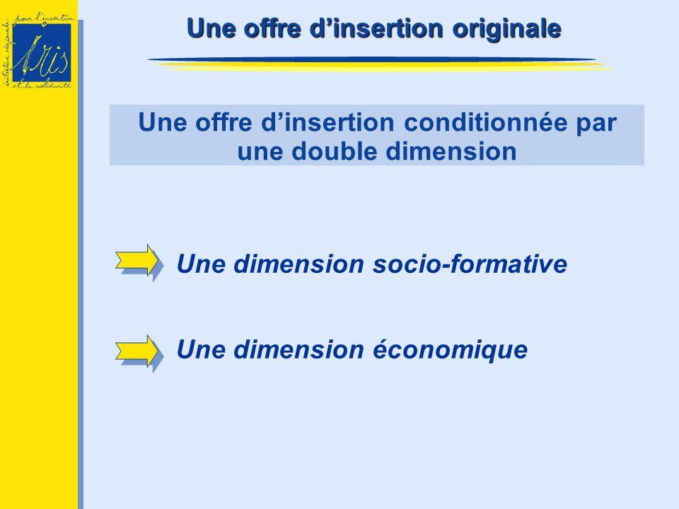 Une offre dinsertion conditionnée par une double dimension Une dimension socio-formative Une dimension économique Une offre dinsertion originale