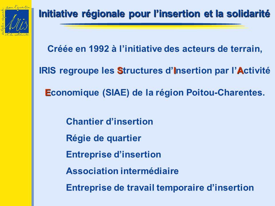SIA E Créée en 1992 à linitiative des acteurs de terrain, IRIS regroupe les Structures dInsertion par lActivité Economique (SIAE) de la région Poitou-