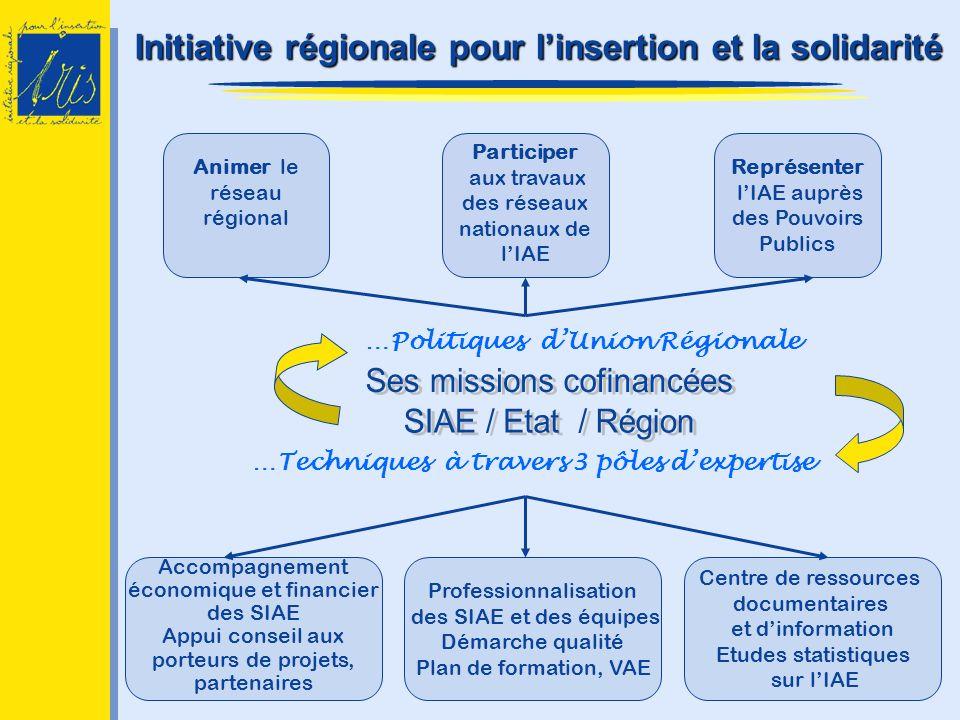 …Politiques dUnion Régionale Accompagnement économique et financier des SIAE Appui conseil aux porteurs de projets, partenaires …Techniques à travers