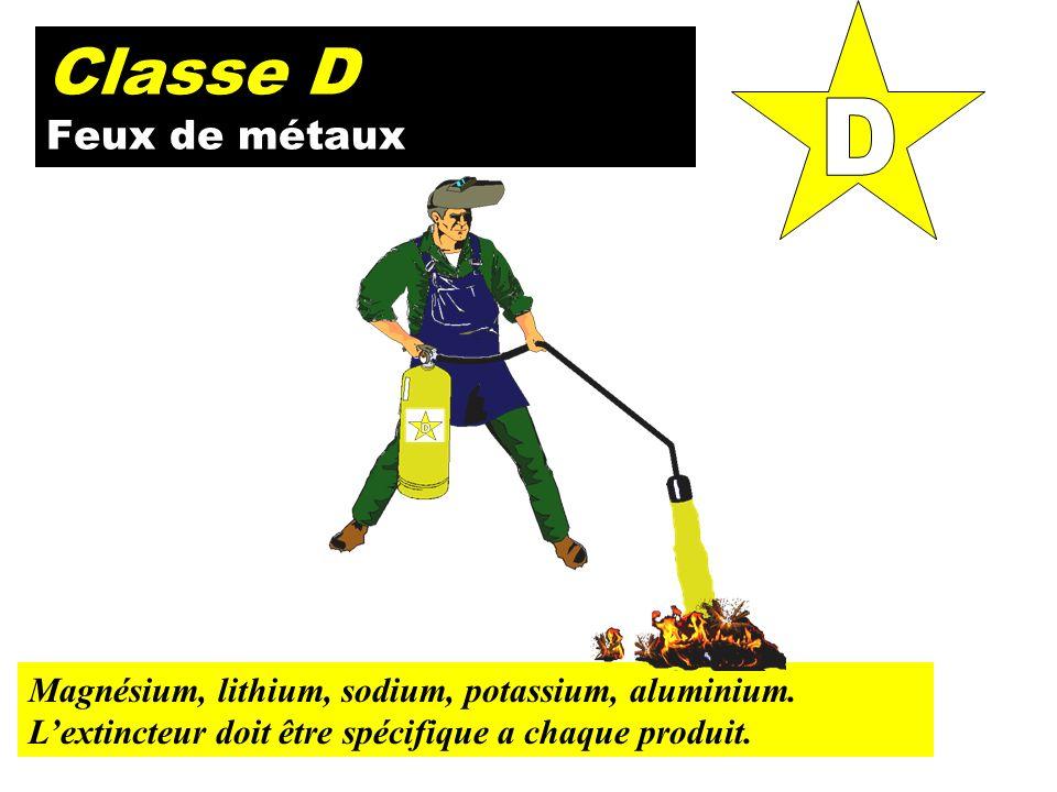 Classe D Feux de métaux Magnésium, lithium, sodium, potassium, aluminium.