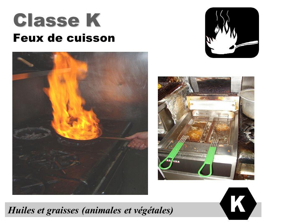 Classe K Classe K Feux de cuisson Huiles et graisses (animales et végétales)