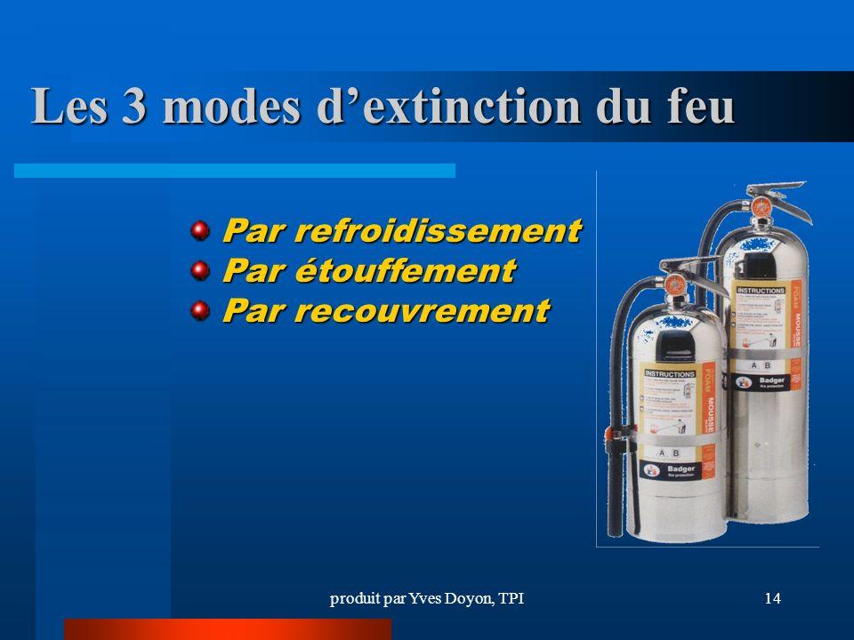 produit par Yves Doyon, TPI14 Les 3 modes dextinction du feu Par refroidissement Par étouffement Par recouvrement