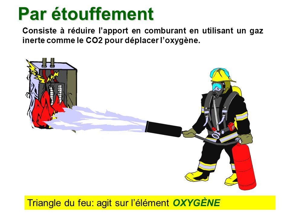 Par étouffement Par étouffement Consiste à réduire lapport en comburant en utilisant un gaz inerte comme le CO2 pour déplacer loxygène.