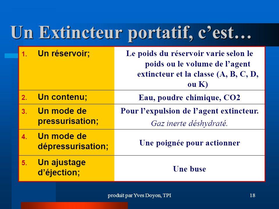 produit par Yves Doyon, TPI18 Un Extincteur portatif, cest… 1.