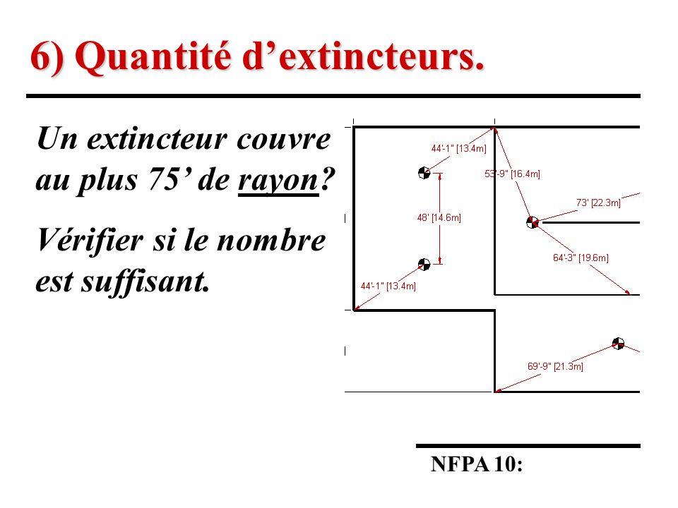 6) Quantité dextincteurs.NFPA 10: Un extincteur couvre au plus 75 de rayon.