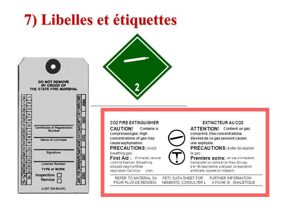 7) Libelles et étiquettes CO2 FIRE EXTINGUISHER CAUTION.