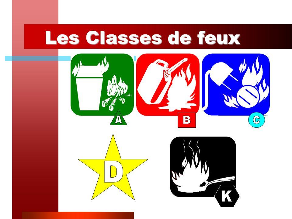 produit par Yves Doyon, TPI8 Les Classes de feux