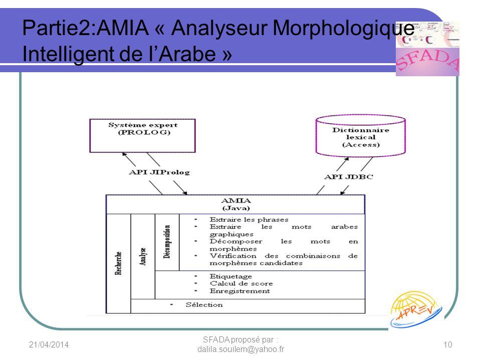 21/04/201410 SFADA proposé par : dalila.souilem@yahoo.fr Partie2:AMIA « Analyseur Morphologique Intelligent de lArabe »