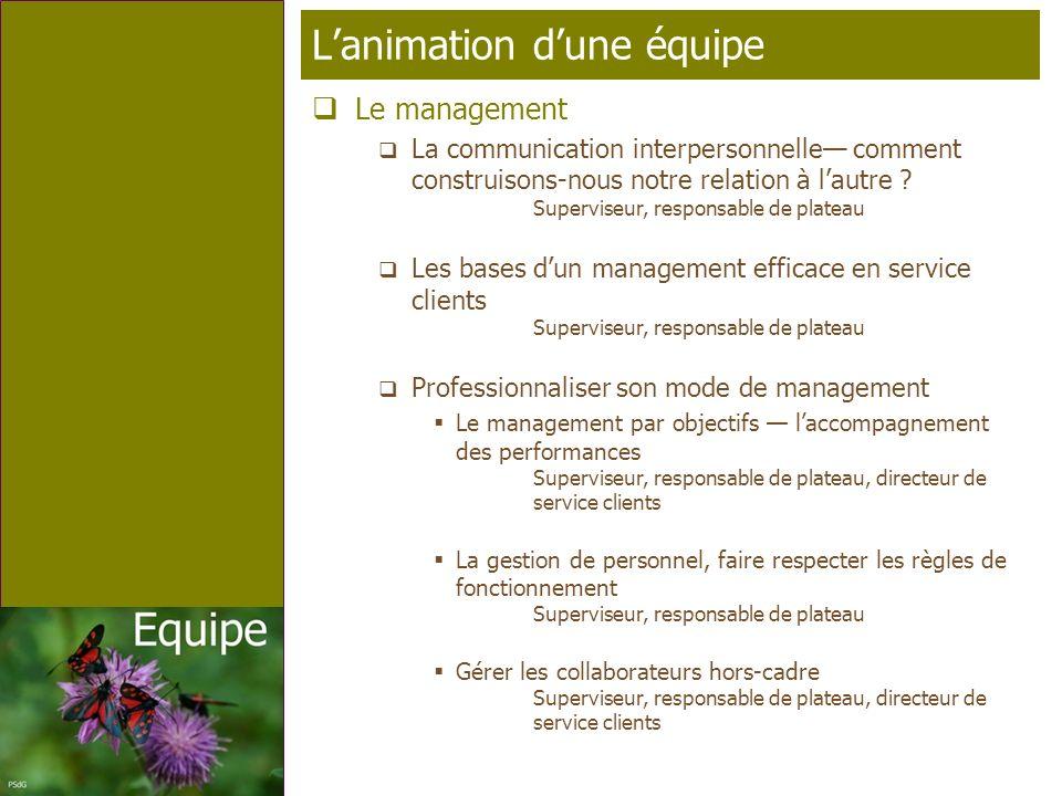 Page 7 T élé p rofil Lanimation dune équipe Le management La communication interpersonnelle comment construisons-nous notre relation à lautre .