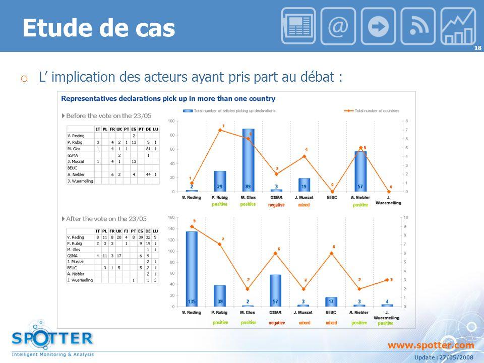 Projet suivi par Ana ATHAYDE www.spotter.com 18 Update : 27/05/2008 o L implication des acteurs ayant pris part au débat : Etude de cas