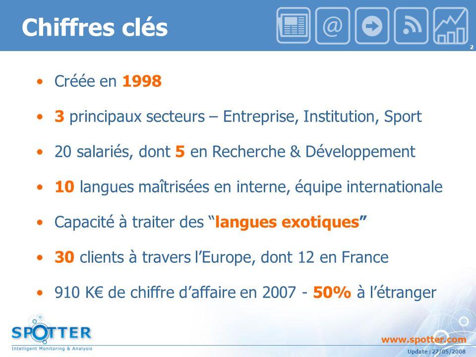 Projet suivi par Ana ATHAYDE www.spotter.com 2 Update : 27/05/2008 Créée en 1998 3 principaux secteurs – Entreprise, Institution, Sport 20 salariés, dont 5 en Recherche & Développement 10 langues maîtrisées en interne, équipe internationale Capacité à traiter des langues exotiques 30 clients à travers lEurope, dont 12 en France 910 K de chiffre daffaire en 2007 - 50% à létranger Chiffres clés