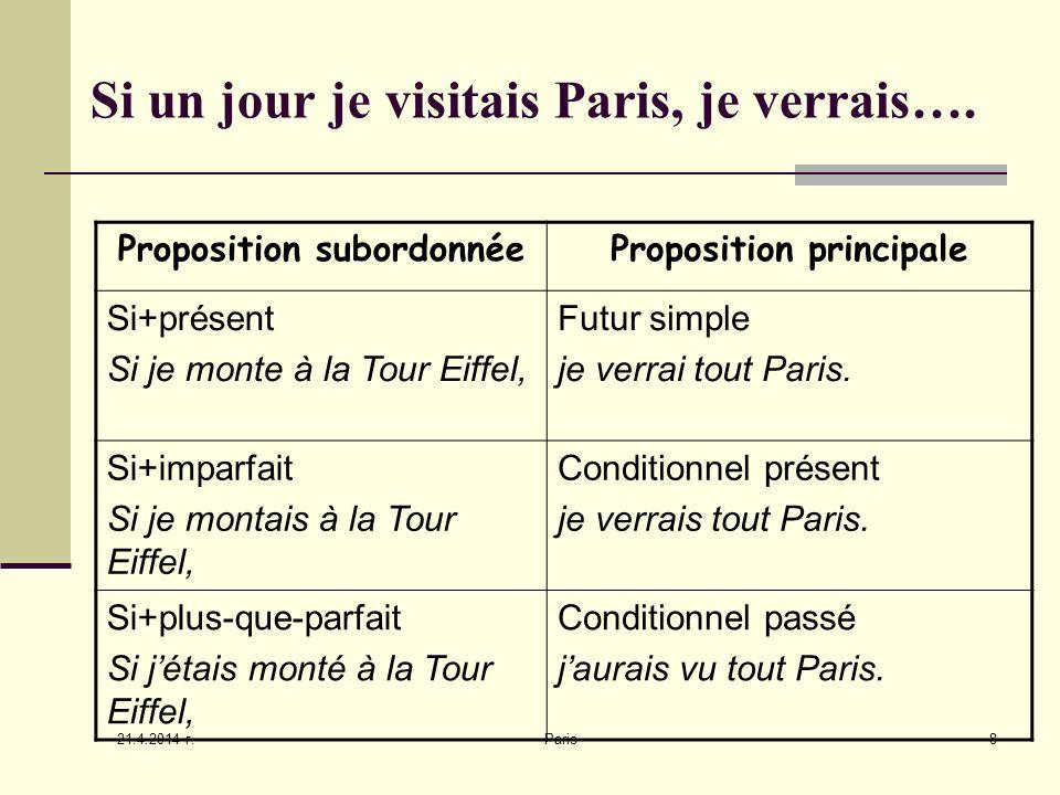 21.4.2014 г. Paris8 Si un jour je visitais Paris, je verrais…. Proposition subordonnéeProposition principale Si+présent Si je monte à la Tour Eiffel,
