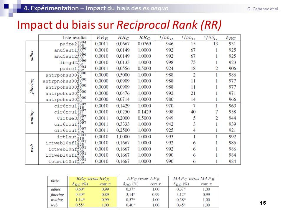 15 Impact du biais sur Reciprocal Rank (RR) 4. Expérimentation Impact du biais des ex aequo G. Cabanac et al.