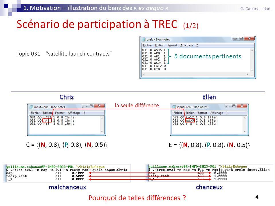 4 Scénario de participation à TREC (1/2) 1. Motivation illustration du biais des « ex aequo » G. Cabanac et al. 5 documents pertinents Topic 031 satel