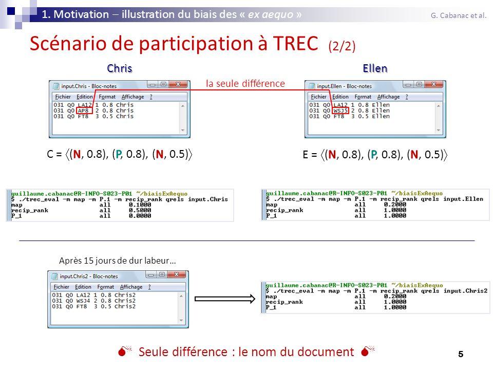 5 Scénario de participation à TREC (2/2) 1. Motivation illustration du biais des « ex aequo » G. Cabanac et al. ChrisEllen la seule différence Seule d