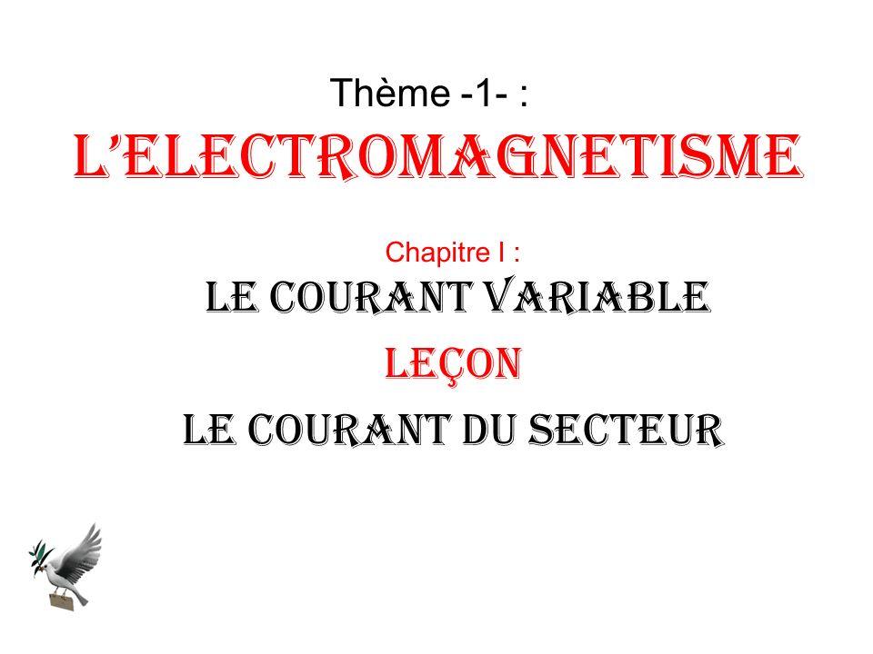 Thème -1- : Lelectromagnetisme Chapitre I : LE courant variable Leçon Le courant du secteur