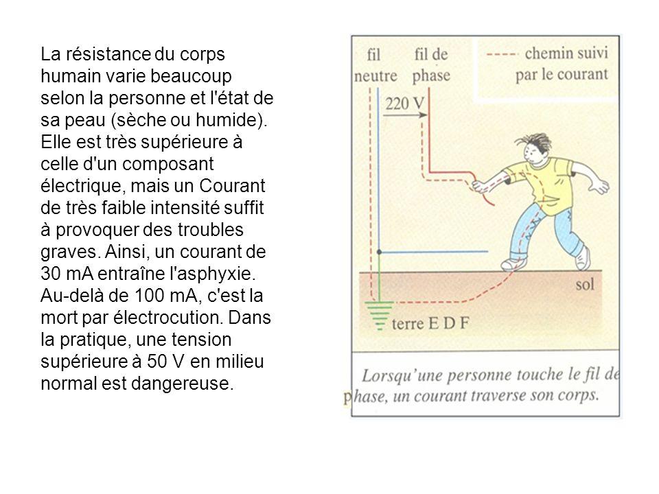 La résistance du corps humain varie beaucoup selon la personne et l'état de sa peau (sèche ou humide). Elle est très supérieure à celle d'un composant