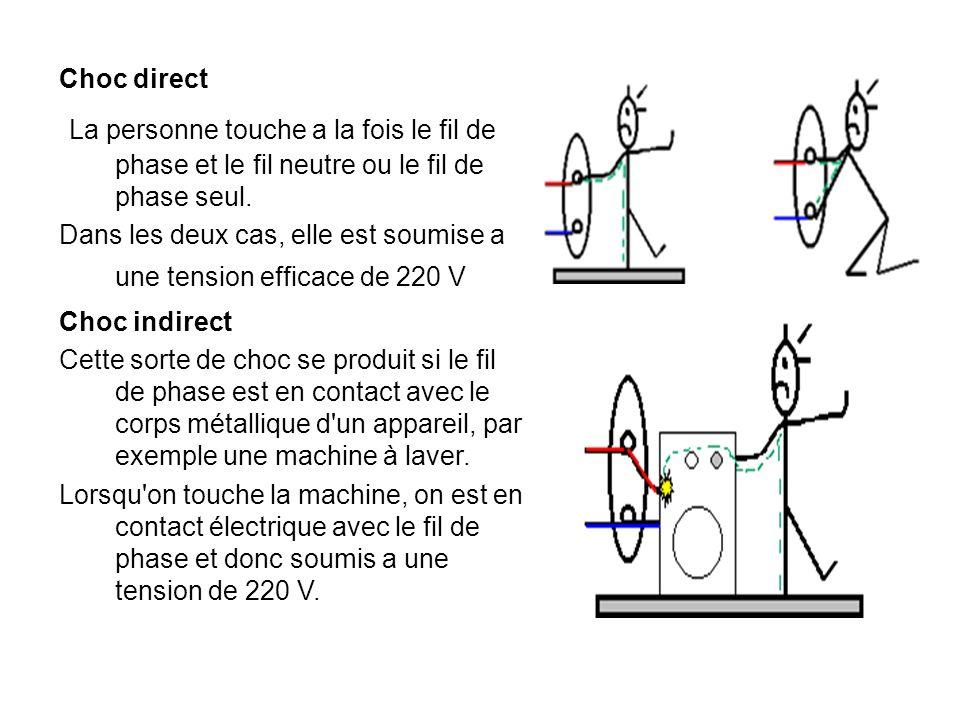Choc direct La personne touche a la fois le fil de phase et le fil neutre ou le fil de phase seul. Dans les deux cas, elle est soumise a une tension e