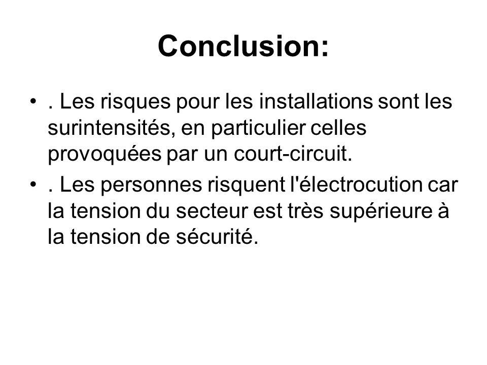Conclusion:. Les risques pour les installations sont les surintensités, en particulier celles provoquées par un court-circuit.. Les personnes risquent
