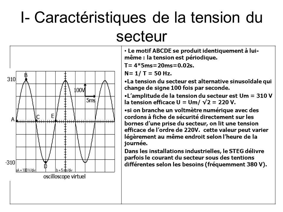 Le motif ABCDE se produit identiquement à lui- même : la tension est périodique. T= 4*5ms=20ms=0.02s. N= 1/ T = 50 Hz. La tension du secteur est alter