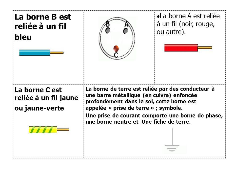 La borne B est reliée à un fil bleu La borne A est reliée à un fil (noir, rouge, ou autre). La borne C est reliée à un fil jaune ou jaune-verte La bor