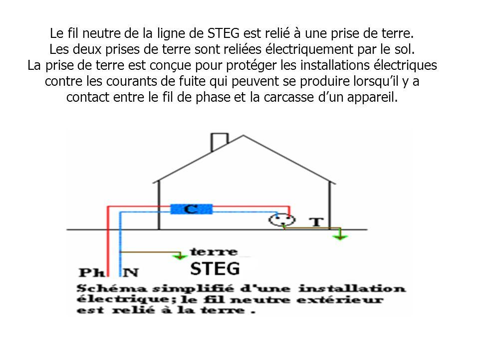Le fil neutre de la ligne de STEG est relié à une prise de terre. Les deux prises de terre sont reliées électriquement par le sol. La prise de terre e