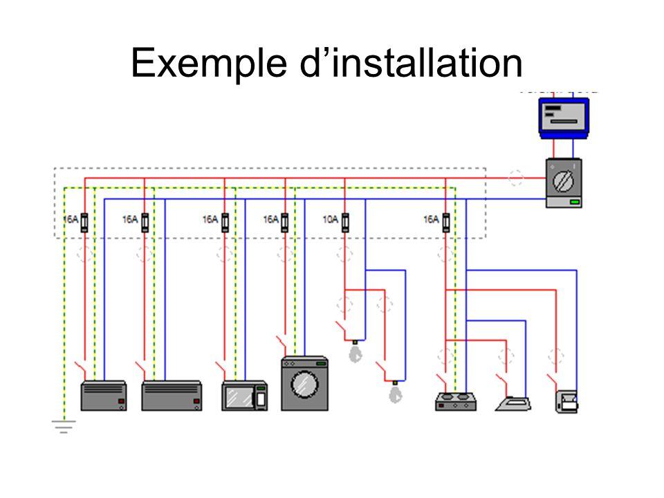 Conclusion: Pour protéger les installations, on utilise des gaines isolantes, des coupe-circuit ( fusible) et un disjoncteur à maximum d intensité.