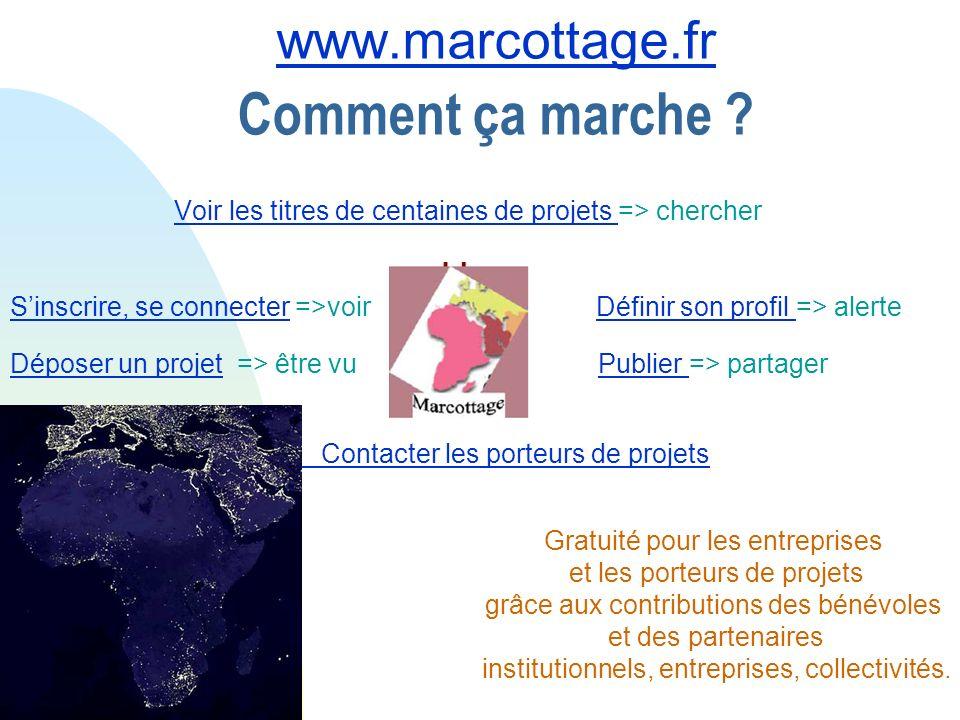 www.marcottage.fr Comment ça marche .